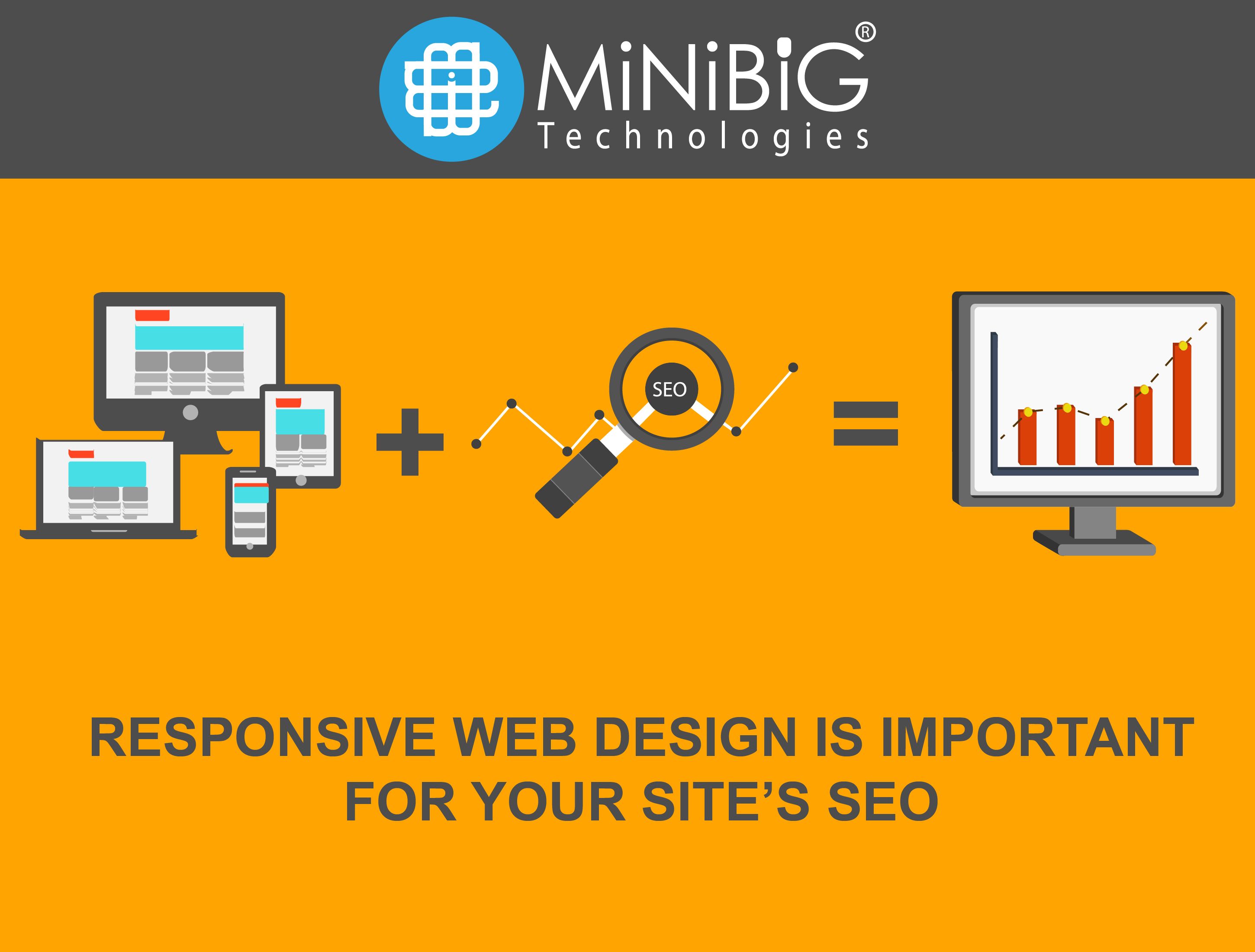 Responsive Web Design And Its Importance In Search Engine Optimization