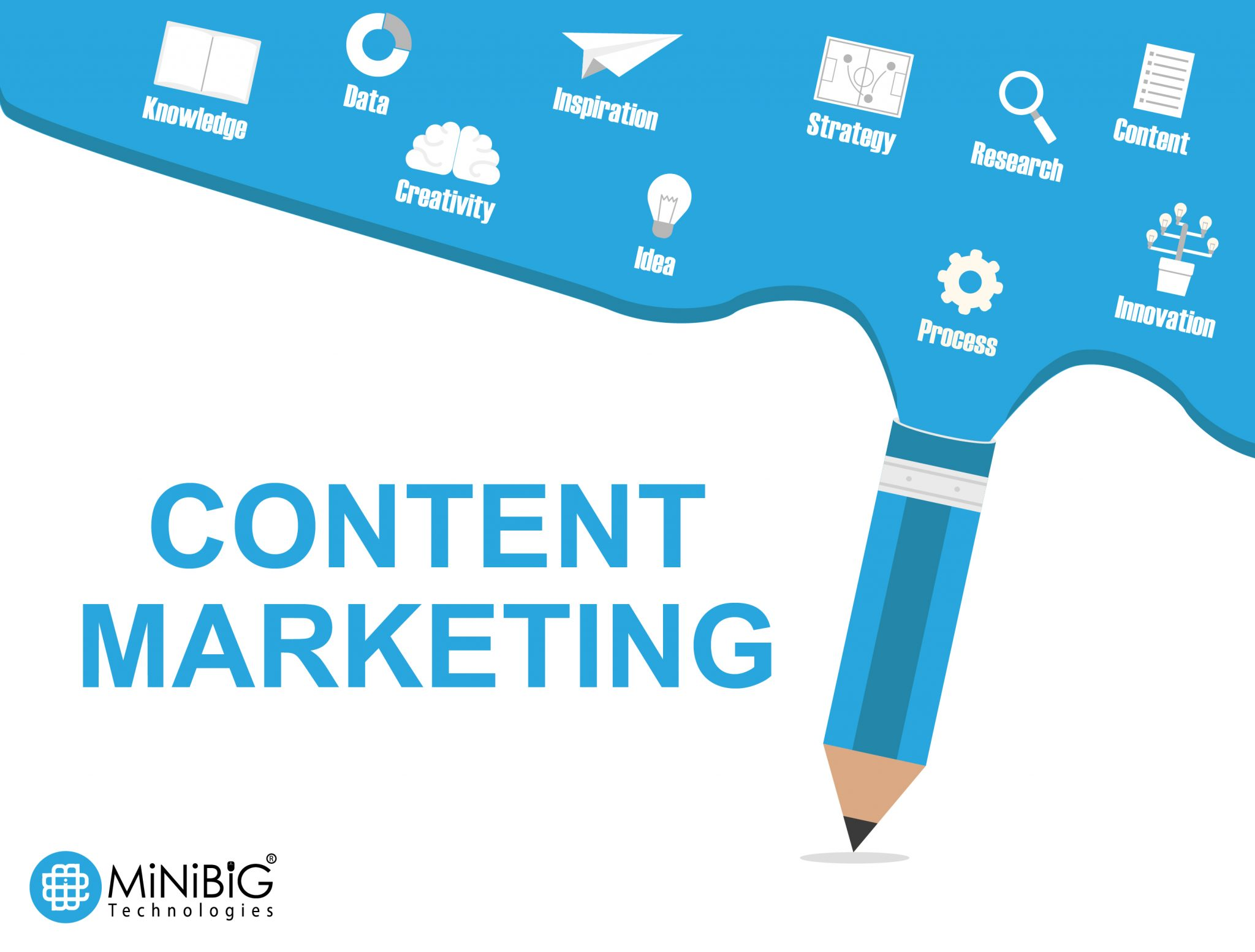 Things You Need To Know Before Starting Content Marketing Campaign And It's Benefits