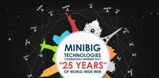 "MiniBig Technologies Celebrating Internaut Day ""25 years"" of World Wide Web."
